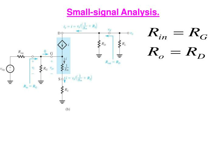 Small-signal Analysis.