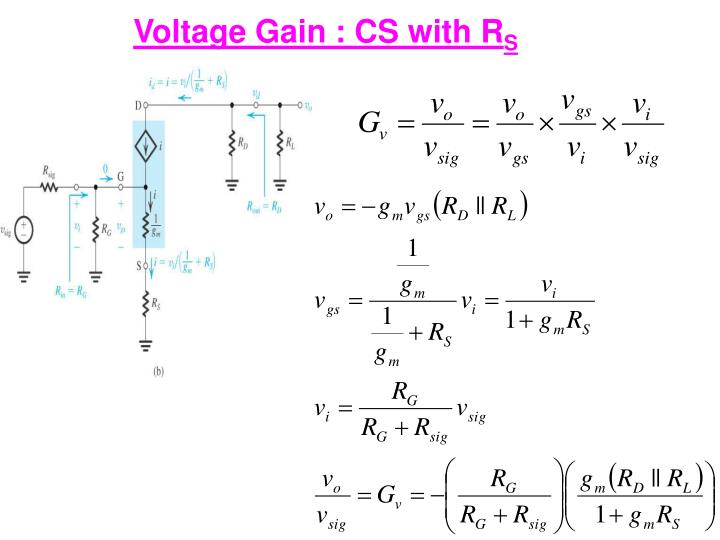 Voltage Gain : CS with R