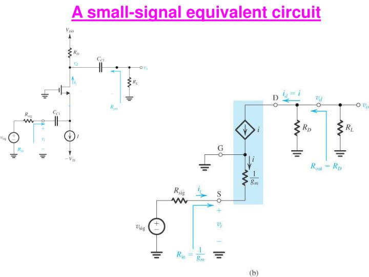 A small-signal equivalent circuit