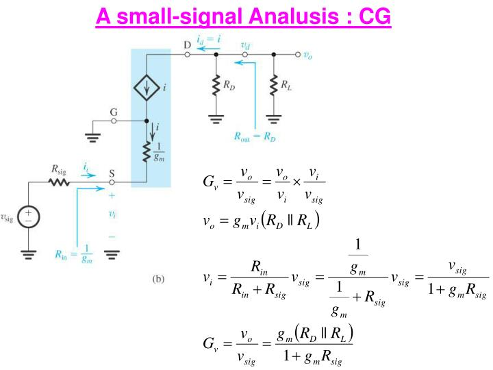A small-signal Analusis : CG