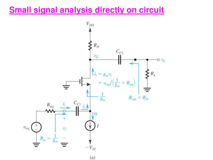 Small signal analysis directly on circuit