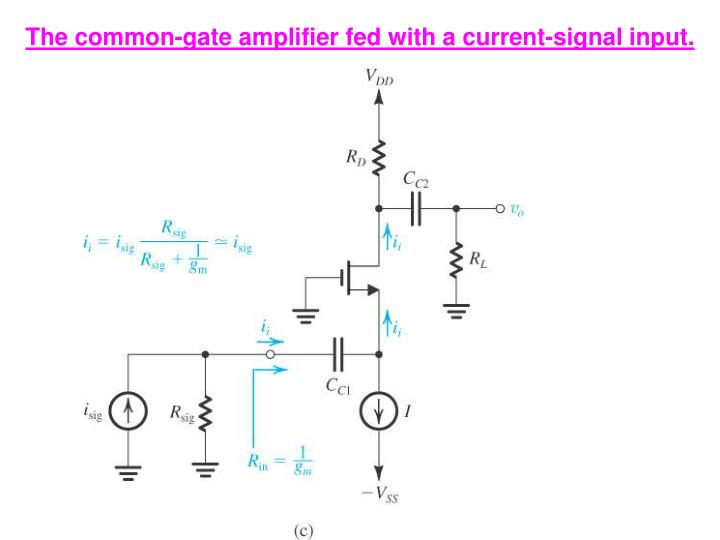 The common-gate amplifier fed with a current-signal input.
