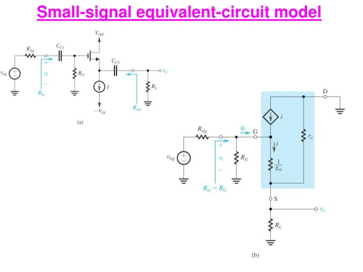 Small-signal equivalent-circuit model