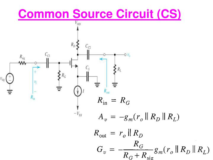 Common Source Circuit (CS)