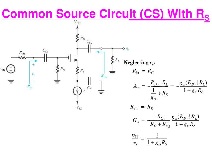 Common Source Circuit (CS) With R