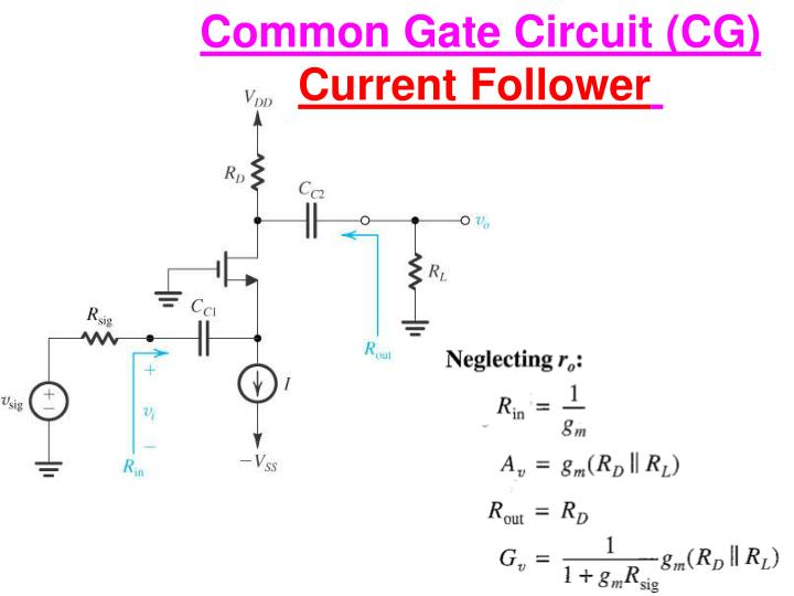 Common Gate Circuit (CG)