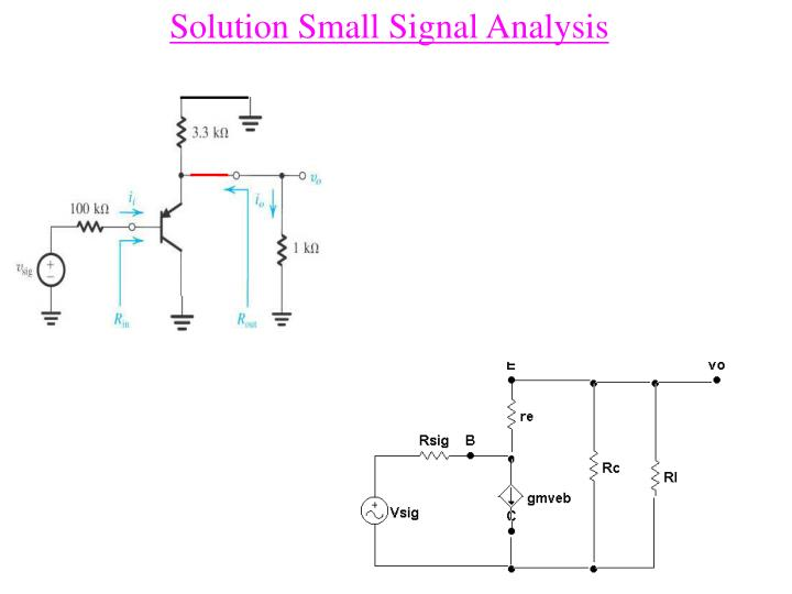 Solution Small Signal Analysis