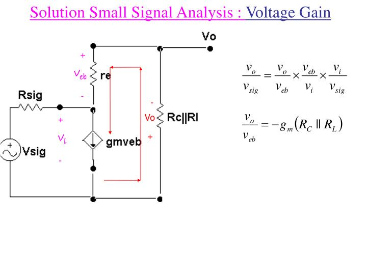 Solution Small Signal Analysis :