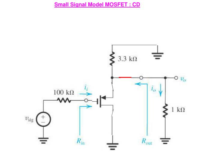 Small Signal Model MOSFET : CD