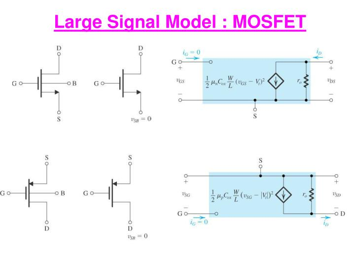 Large Signal Model : MOSFET