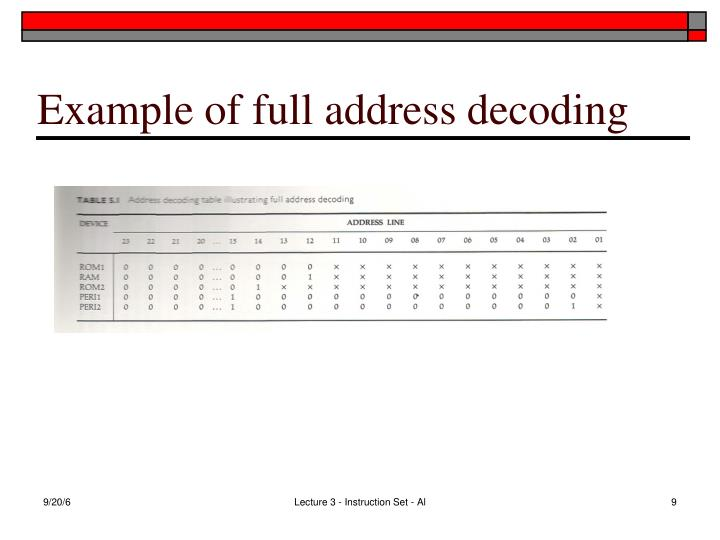 Example of full address decoding