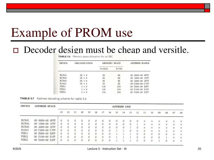 Example of PROM use