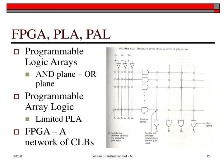 FPGA, PLA, PAL