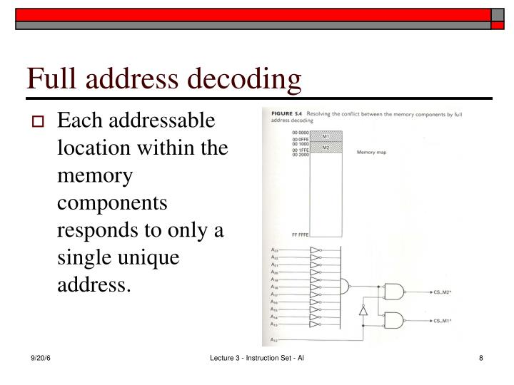 Full address decoding