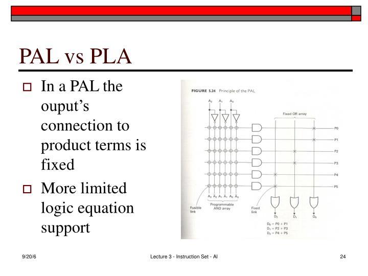 PAL vs PLA