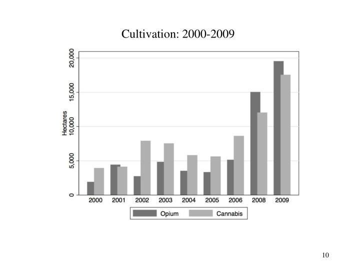 Cultivation: 2000-2009