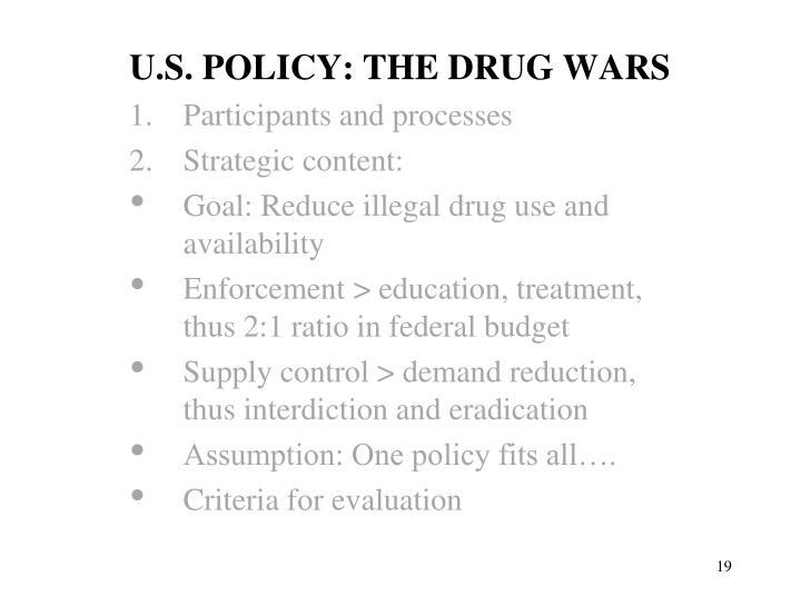 U.S. POLICY: THE DRUG WARS