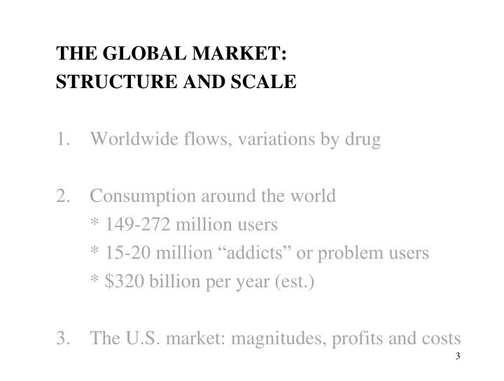 THE GLOBAL MARKET:
