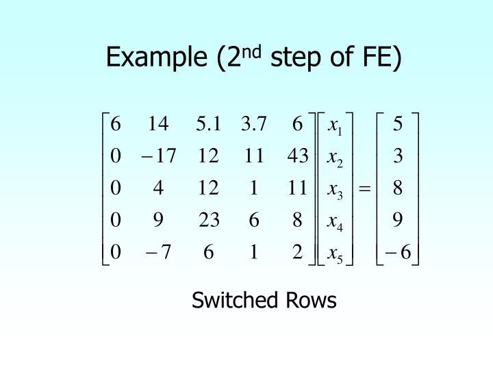 Example (2