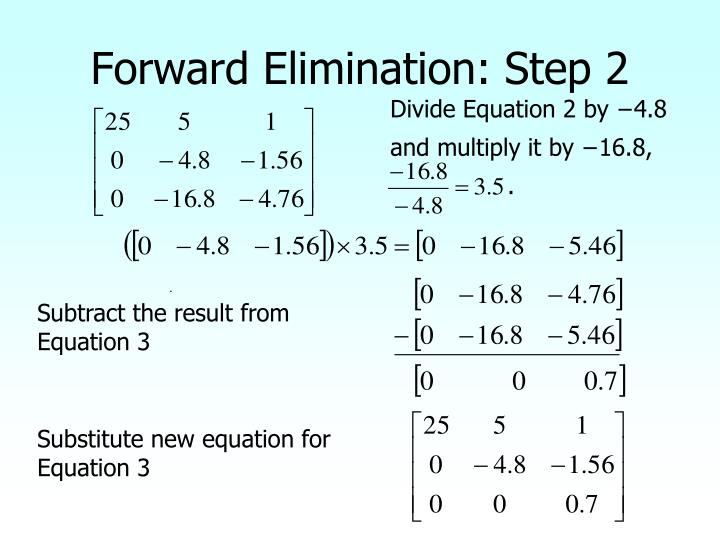 Forward Elimination: Step 2