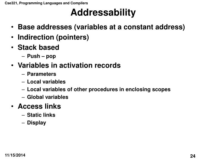 Addressability