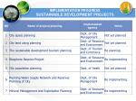 implementation progress sustainable development projects