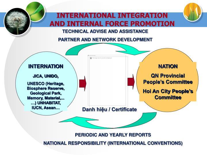 INTERNATIONAL INTEGRATION
