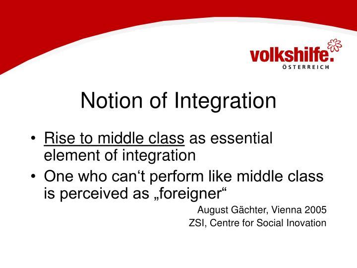 Notion of Integration