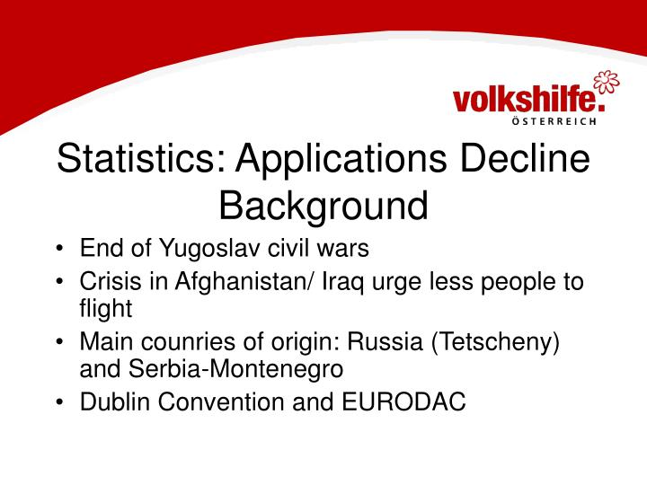 Statistics: Applications Decline Background