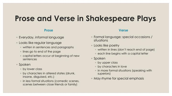 Prose and Verse in Shakespeare Plays