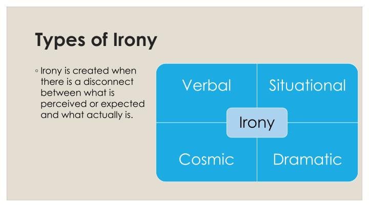 Types of Irony
