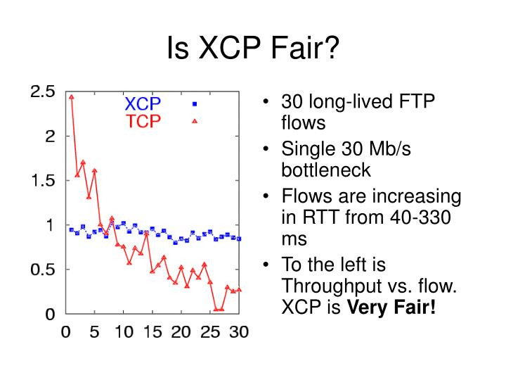 Is XCP Fair?