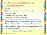 iv where can you find the job and how to apply for it