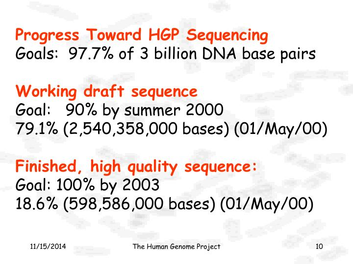 Progress Toward HGP Sequencing