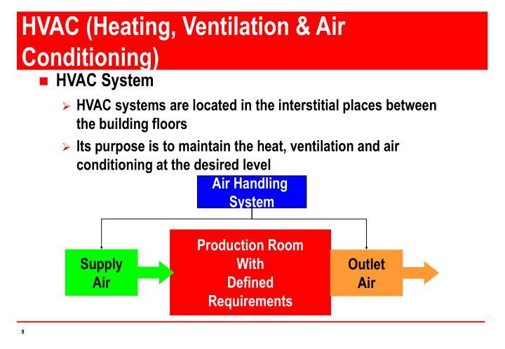 Air Handling