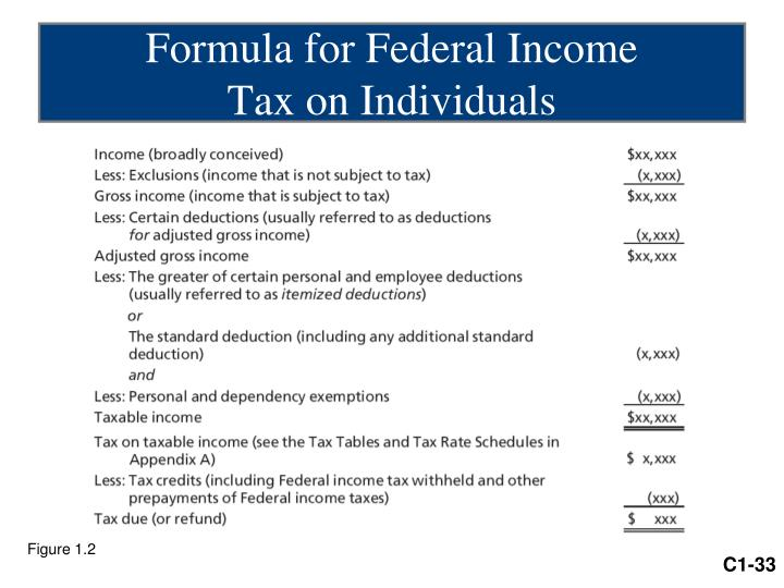 Formula for Federal Income