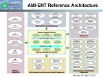 ami ent reference architecture
