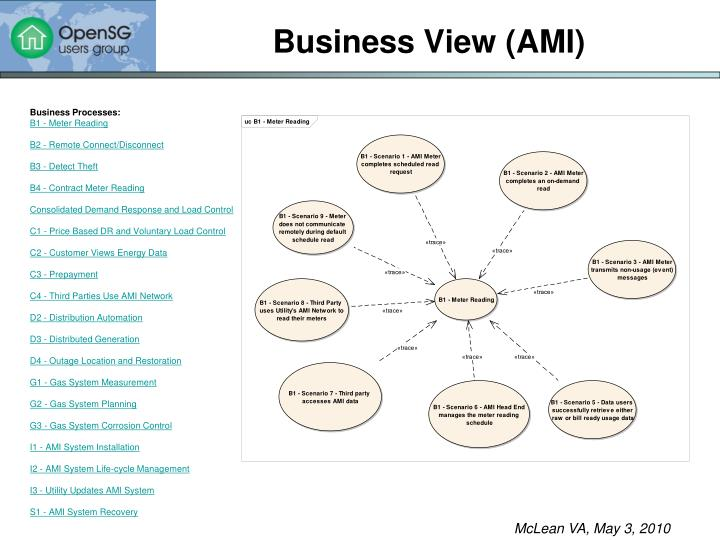 Business View (AMI)