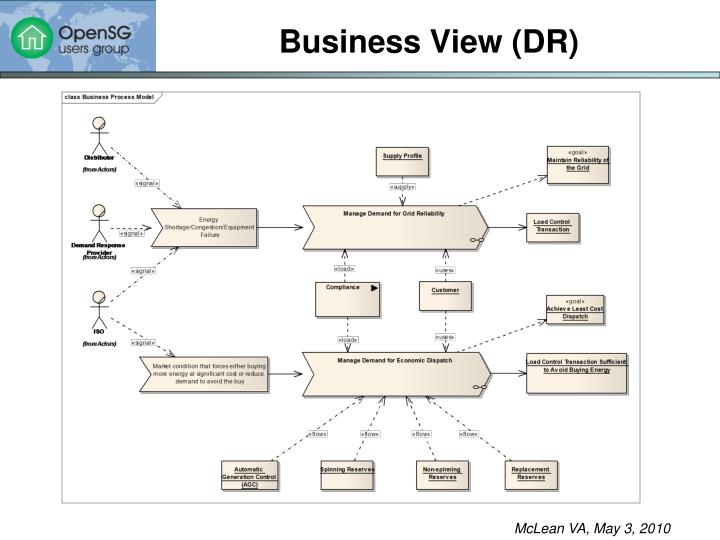 Business View (DR)