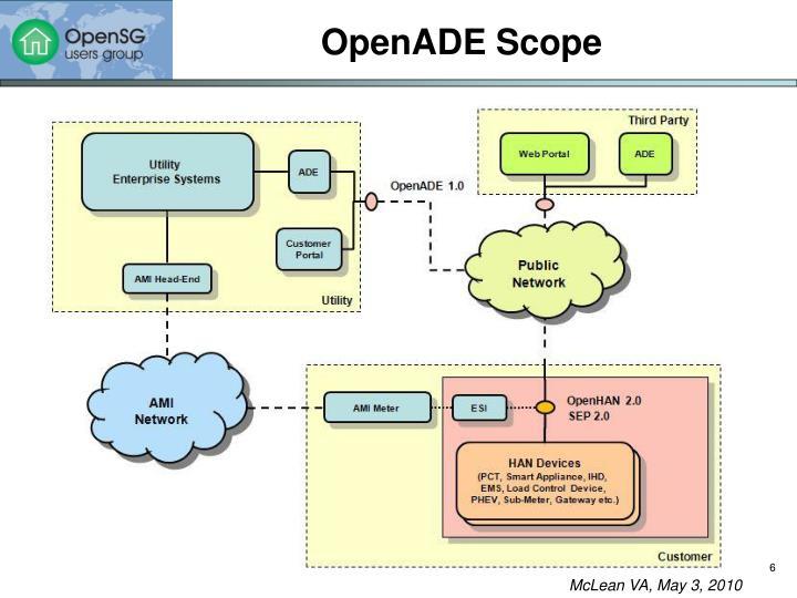 OpenADE Scope