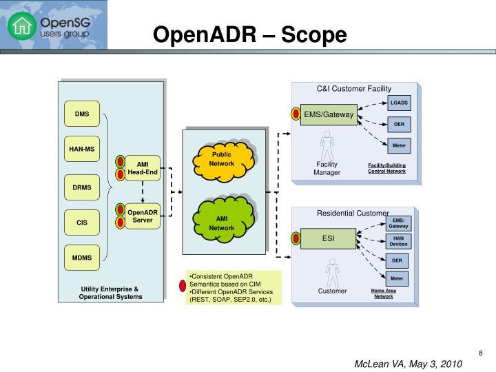 OpenADR – Scope