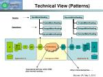 technical view patterns
