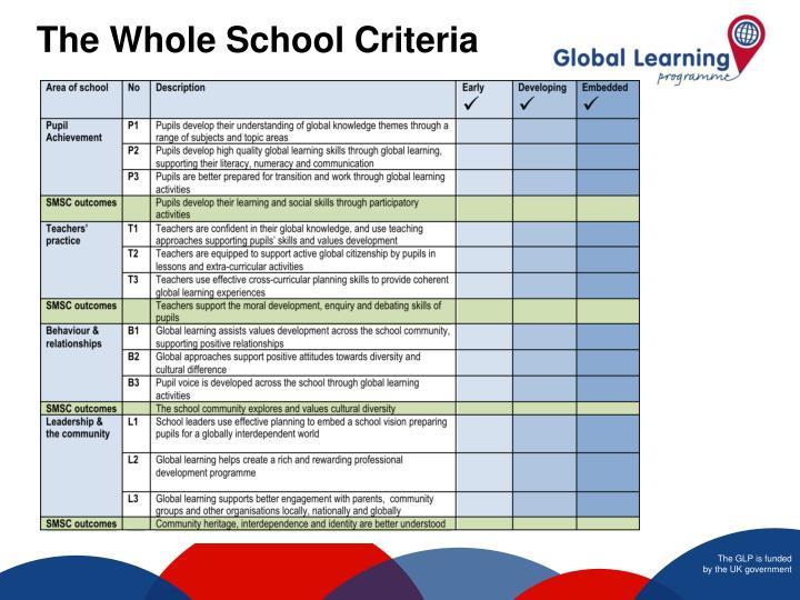 The Whole School Criteria