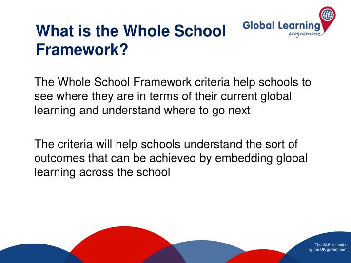 What is the whole school framework