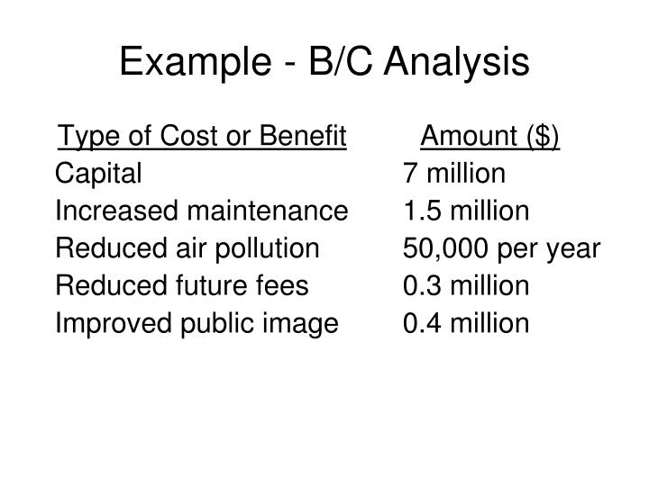 Example - B/C Analysis