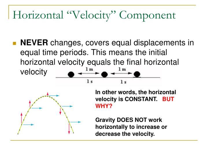 """Horizontal """"Velocity"""" Component"""