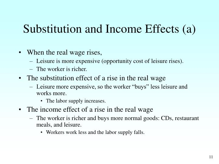 Substitution and Income Effects (a)