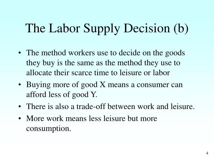 The Labor Supply Decision (b)
