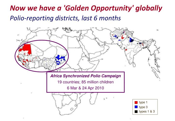 Africa Synchronized Polio Campaign
