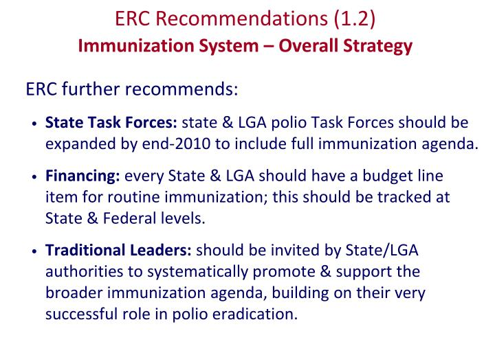 ERC Recommendations (1.2)